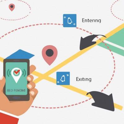 GPS定位追踪器管理解决方案